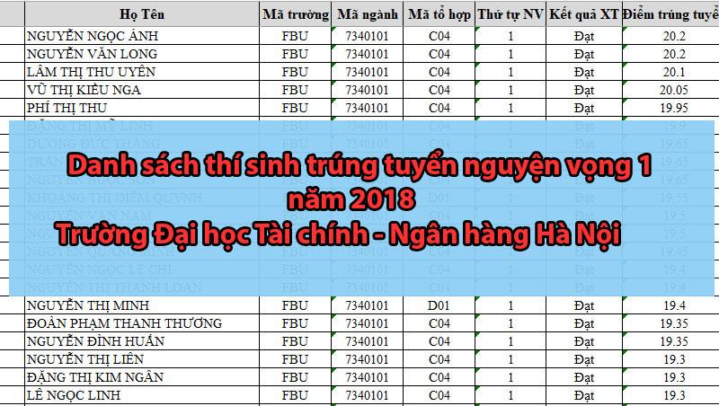 diem trung tuyen FBU 2018 2 1